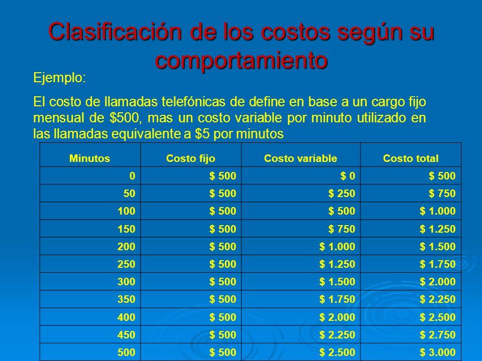 Clasificación de los costos según su comportamiento Ejemplo: El costo de llamadas telefónicas de define en base a un cargo fijo mensual de $500, mas u