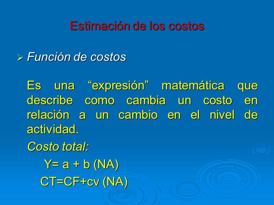 Estimación de los costos Función de costos Función de costos Es una expresión matemática que describe como cambia un costo en relación a un cambio en