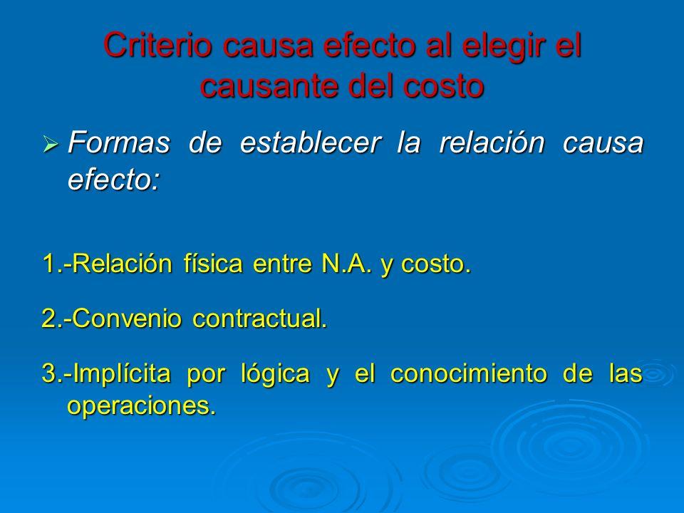 Criterio causa efecto al elegir el causante del costo Formas de establecer la relación causa efecto: Formas de establecer la relación causa efecto: 1.