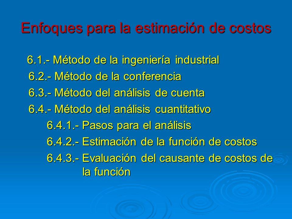 Enfoques para la estimación de costos 6.1.- Método de la ingeniería industrial 6.1.- Método de la ingeniería industrial 6.2.- Método de la conferencia