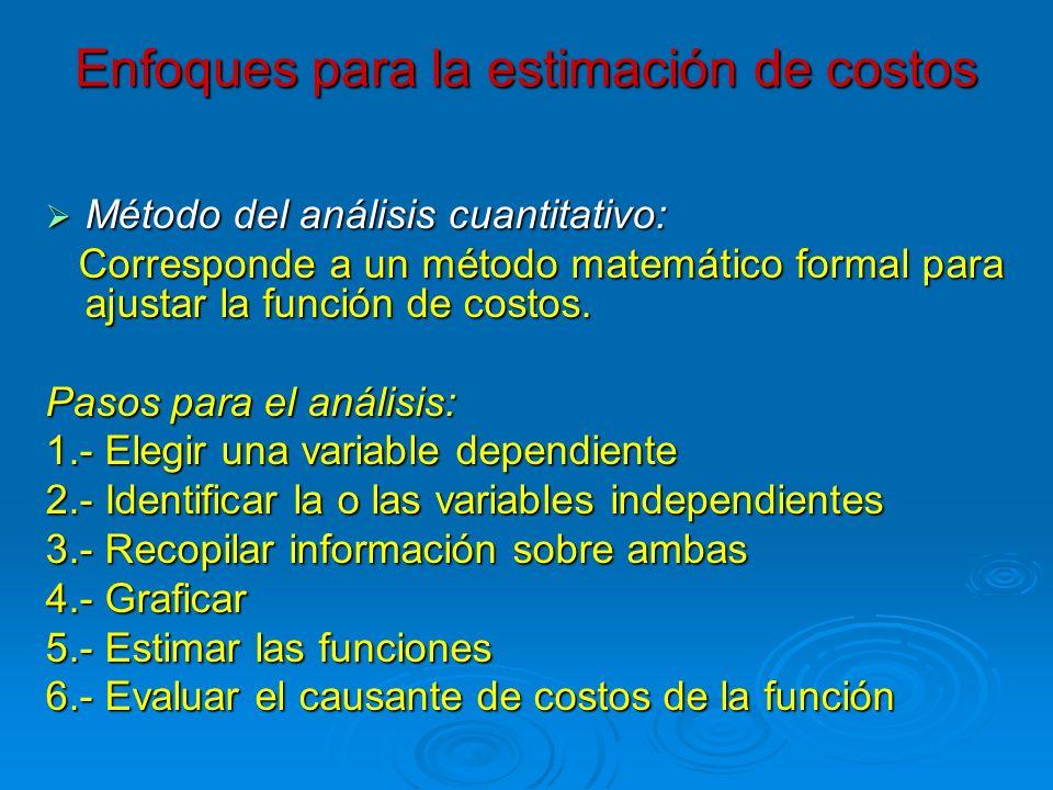 Enfoques para la estimación de costos Método del análisis cuantitativo: Método del análisis cuantitativo: Corresponde a un método matemático formal pa