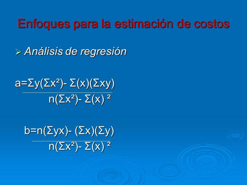 Enfoques para la estimación de costos Análisis de regresión Análisis de regresión a=Σy(Σx²)- Σ(x)(Σxy) n(Σx²)- Σ(x) ² n(Σx²)- Σ(x) ² b=n(Σyx)- (Σx)(Σy