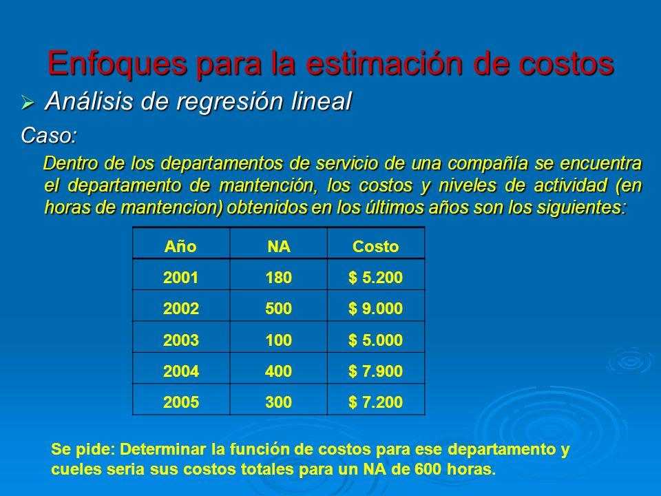 Enfoques para la estimación de costos Análisis de regresión lineal Análisis de regresión linealCaso: Dentro de los departamentos de servicio de una co