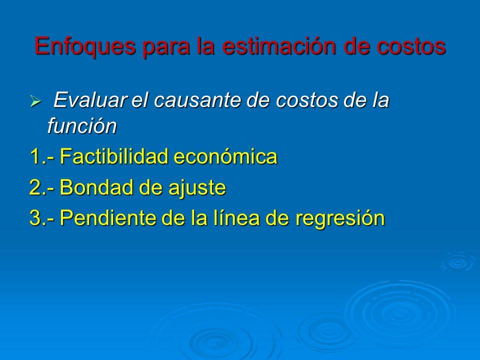 Evaluar el causante de costos de la función Evaluar el causante de costos de la función 1.- Factibilidad económica 2.- Bondad de ajuste 3.- Pendiente