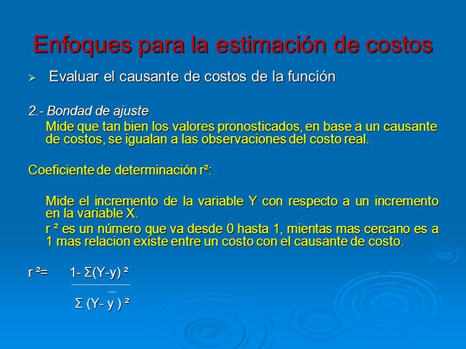 Enfoques para la estimación de costos Evaluar el causante de costos de la función Evaluar el causante de costos de la función 2.- Bondad de ajuste Mid
