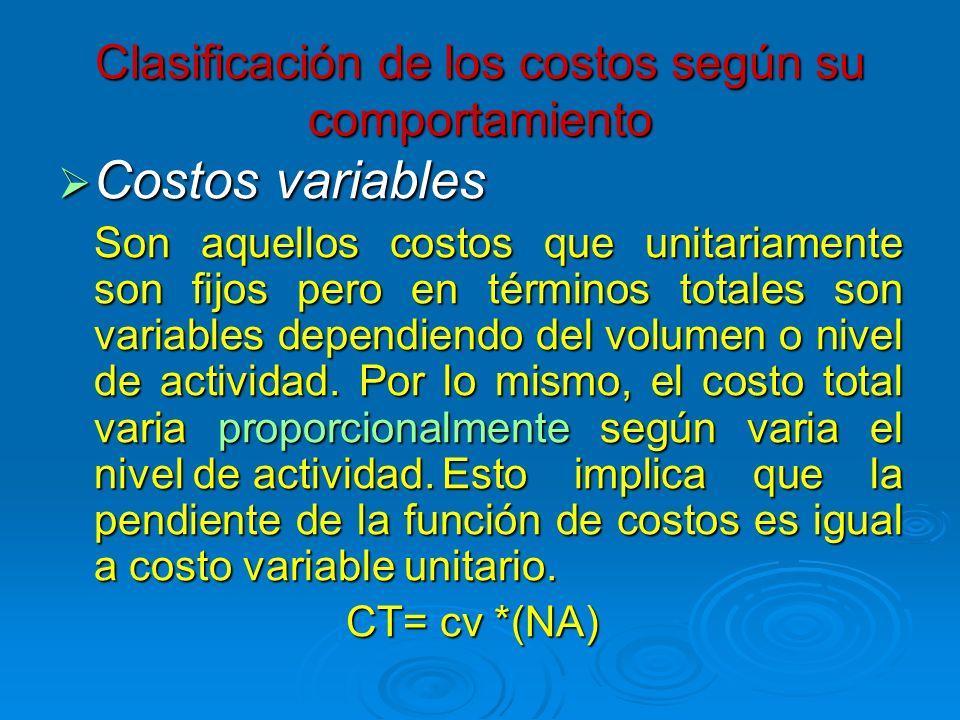 Clasificación de los costos según su comportamiento Costos variables Costos variables Son aquellos costos que unitariamente son fijos pero en términos