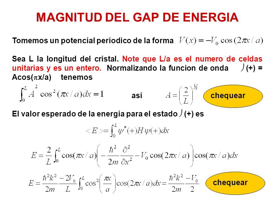 MAGNITUD DEL GAP DE ENERGIA Tomemos un potencial periodico de la forma Sea L la longitud del cristal.