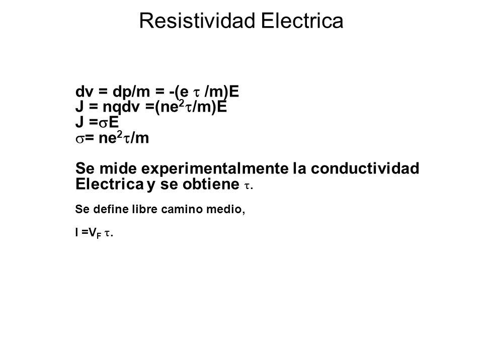 Resistividad Electrica dv = dp/m = -(e /m)E J = nqdv =(ne 2 /m)E J = E = ne 2 /m Se mide experimentalmente la conductividad Electrica y se obtiene.