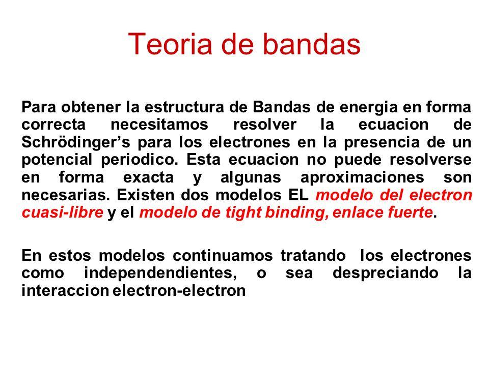 Teoria de bandas Para obtener la estructura de Bandas de energia en forma correcta necesitamos resolver la ecuacion de Schrödingers para los electrones en la presencia de un potencial periodico.
