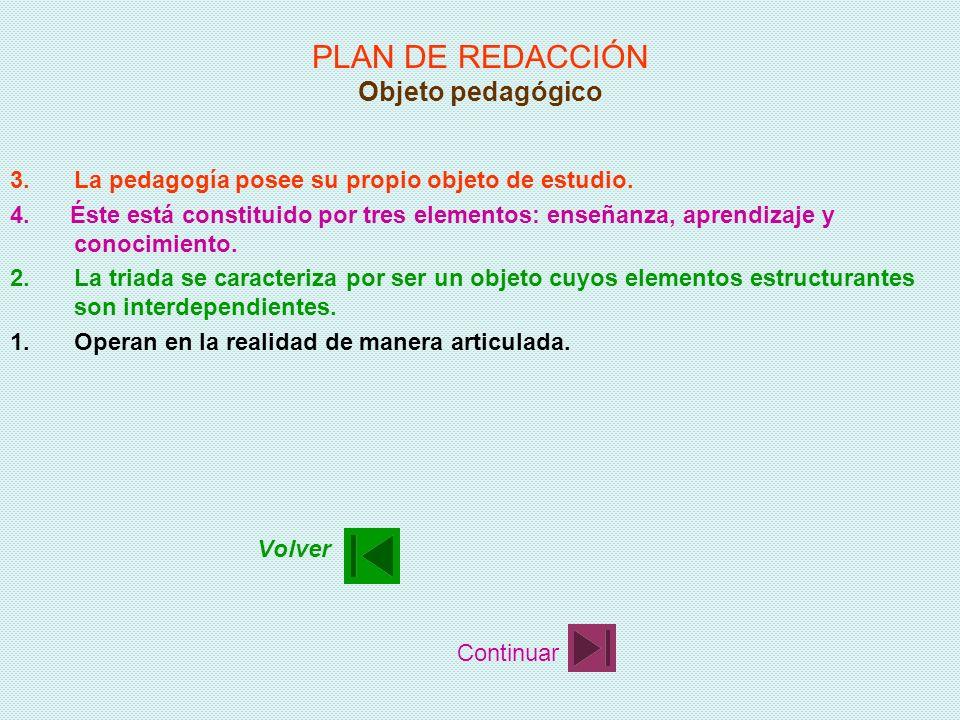 PLAN DE REDACCIÓN Objeto pedagógico 1.Operan en la realidad de manera articulada. 2.La triada se caracteriza por ser un objeto cuyos elementos estruct