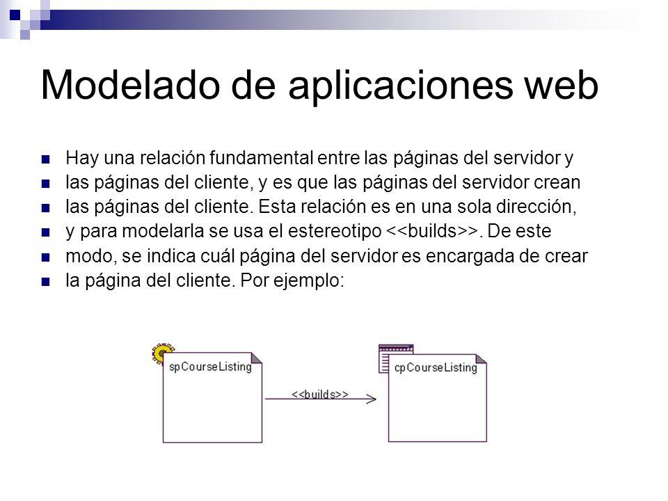 Modelado de aplicaciones web Hay una relación fundamental entre las páginas del servidor y las páginas del cliente, y es que las páginas del servidor