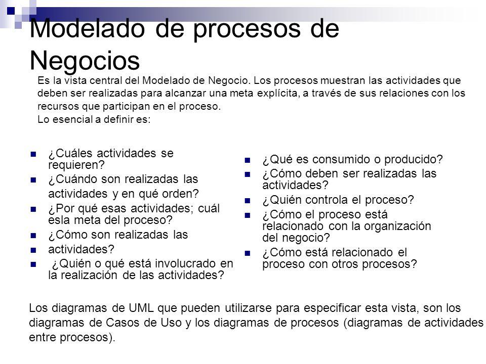 Modelado de procesos de Negocios ¿Cuáles actividades se requieren? ¿Cuándo son realizadas las actividades y en qué orden? ¿Por qué esas actividades; c