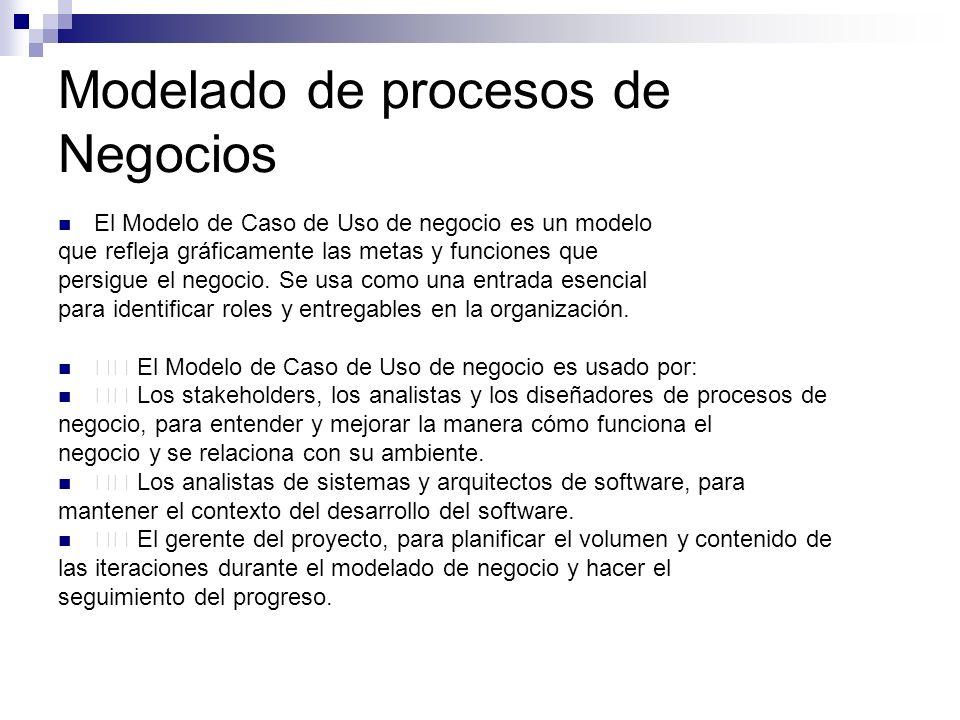 Modelado de procesos de Negocios El Modelo de Caso de Uso de negocio es un modelo que refleja gráficamente las metas y funciones que persigue el negoc