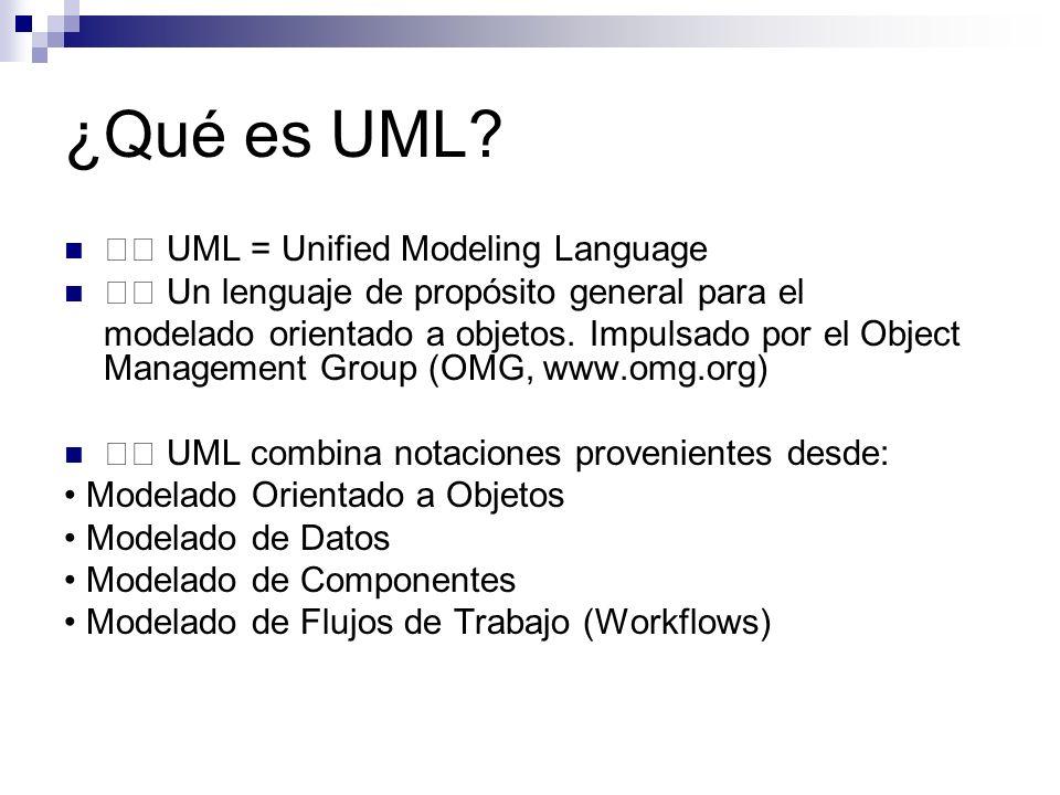 ¿Qué es UML? UML = Unified Modeling Language Un lenguaje de propósito general para el modelado orientado a objetos. Impulsado por el Object Management