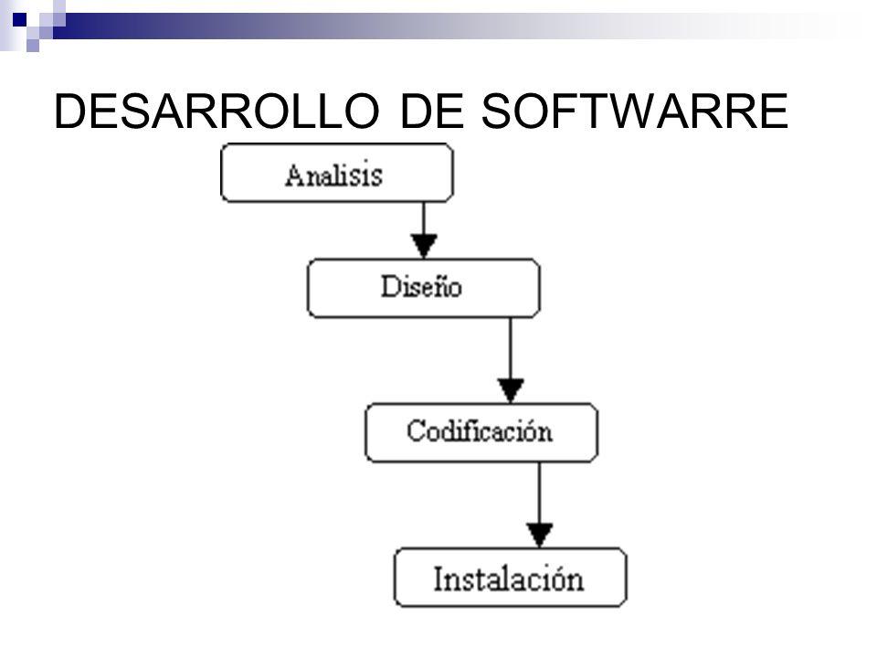 PROCESO DE NEGOCIO - DIAGRAMA DE CASOS DE USO Este diagrama es simple de diseñar.