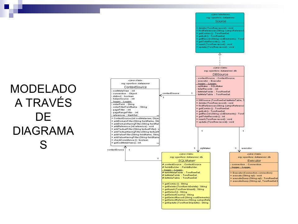 Software Abierto se conoce al software distribuido y desarrollado en forma libre.
