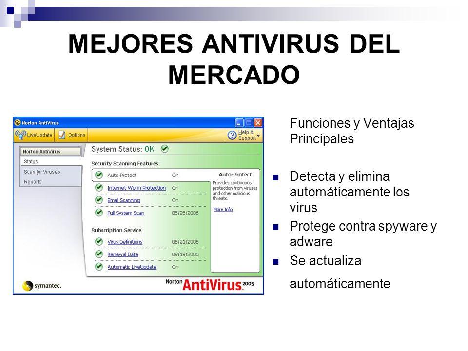 MEJORES ANTIVIRUS DEL MERCADO Funciones y Ventajas Principales Detecta y elimina automáticamente los virus Protege contra spyware y adware Se actualiz