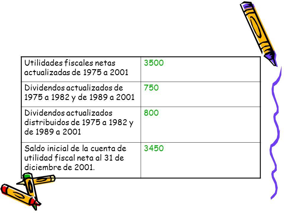 Ejemplos Utilidad fiscal de ejercicio$4000 Menos: Pérdidas fiscales de ejercicios anteriores pendientes de amortizar 2000 Igual a: resultado fiscal200