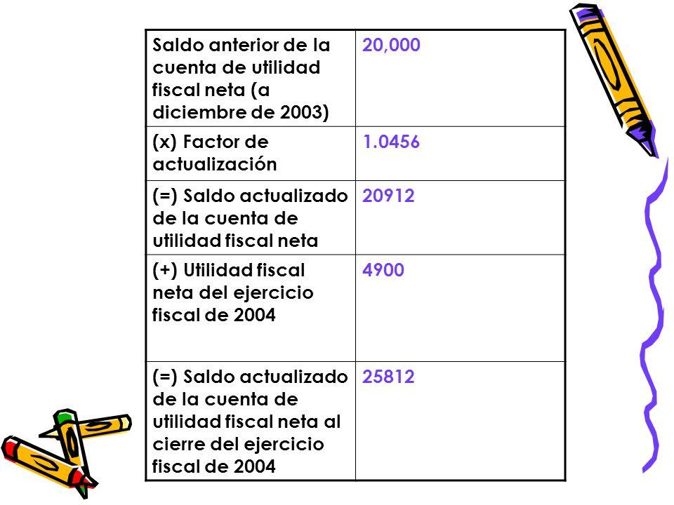 Fecha de la última actualización Diciembre de 2003 Período del ejercicio Enero a diciembre de 2004. INPC diciembre de 2004 110.689 INPC diciembre de 2