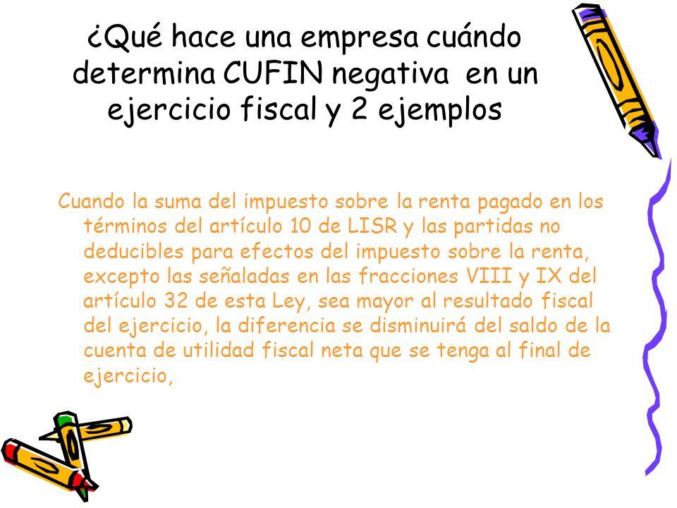 Saldo anterior de la cuenta de utilidad fiscal neta (a diciembre de 2003) 20,000 (x) Factor de actualización 1.0456 (=) Saldo actualizado de la cuenta