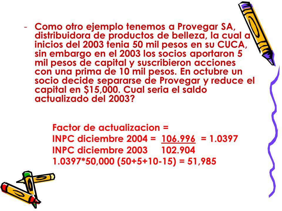 - Bronces Finos tiene 5,000 pesos en su CUCA del 2003 y no tuvo ningún movimiento, por lo que el saldo final al 31 de diciembre del 2003 es por esa ca
