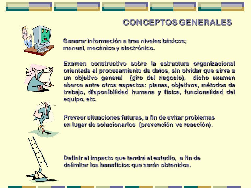 CONCEPTOS GENERALES Generar información a tres niveles básicos; manual, mecánico y electrónico. Examen constructivo sobre la estructura organizacional