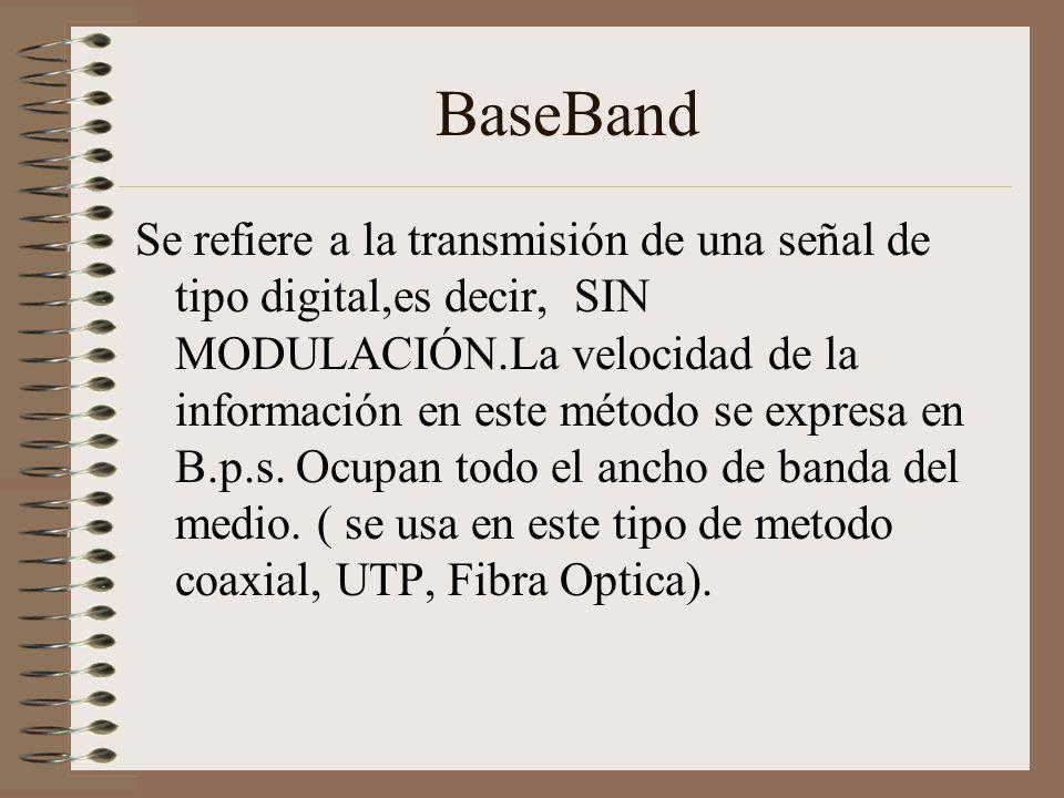 BaseBand Se refiere a la transmisión de una señal de tipo digital,es decir, SIN MODULACIÓN.La velocidad de la información en este método se expresa en