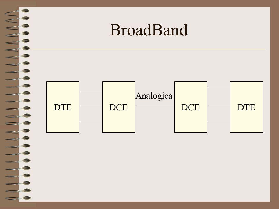 BroadBand DTEDCE DTE Analogica