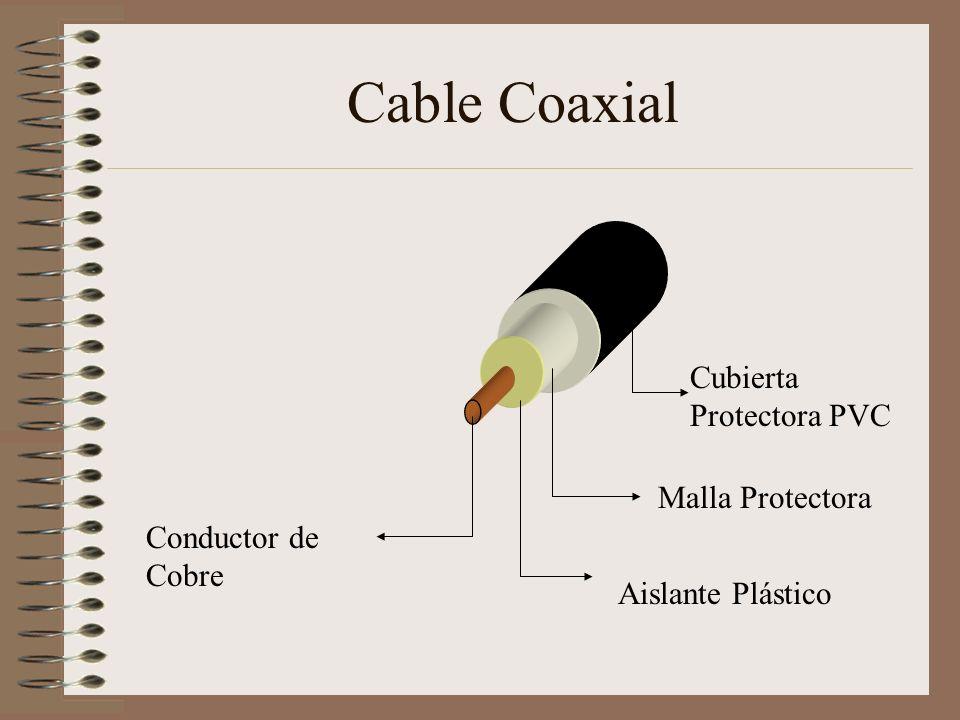 Cable Coaxial Cubierta Protectora PVC Malla Protectora Aislante Plástico Conductor de Cobre