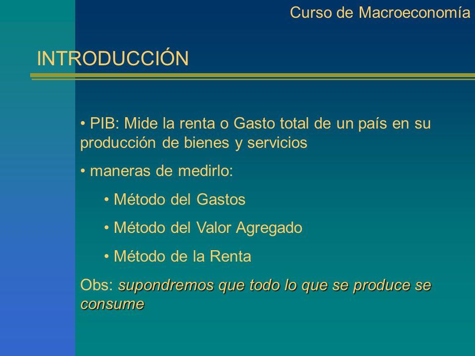 Curso de Macroeconomía INTRODUCCIÓN Otra definición del PIB Es el valor de mercado de los bienes y servicios finales recién producidos en una país durante un período de tiempo 1.Valor de Mercado Precios de Mercado 2.Bienes Finales no incluye prod.