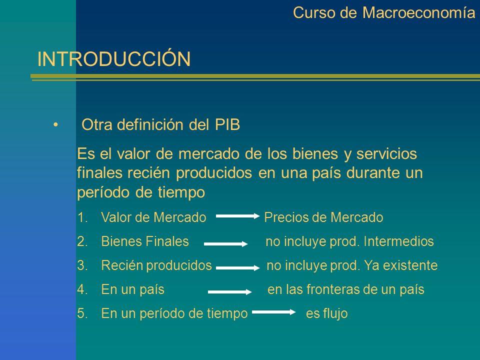 Curso de Macroeconomía INTRODUCCIÓN PNB: Producto Nacional Bruto, son todos los bienes producidos con Factores Productivos nacionales PIB V/S PNB PIB= PNB + PNF PNF= Pago Neto a Los factores ($X-$M)
