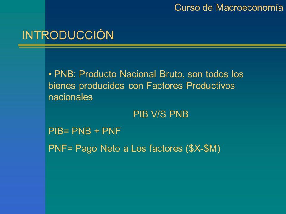 Curso de Macroeconomía En equilibrio sabemos, p y OA c/p OA l/p DA c/p Modelo Macroeconómico Básico
