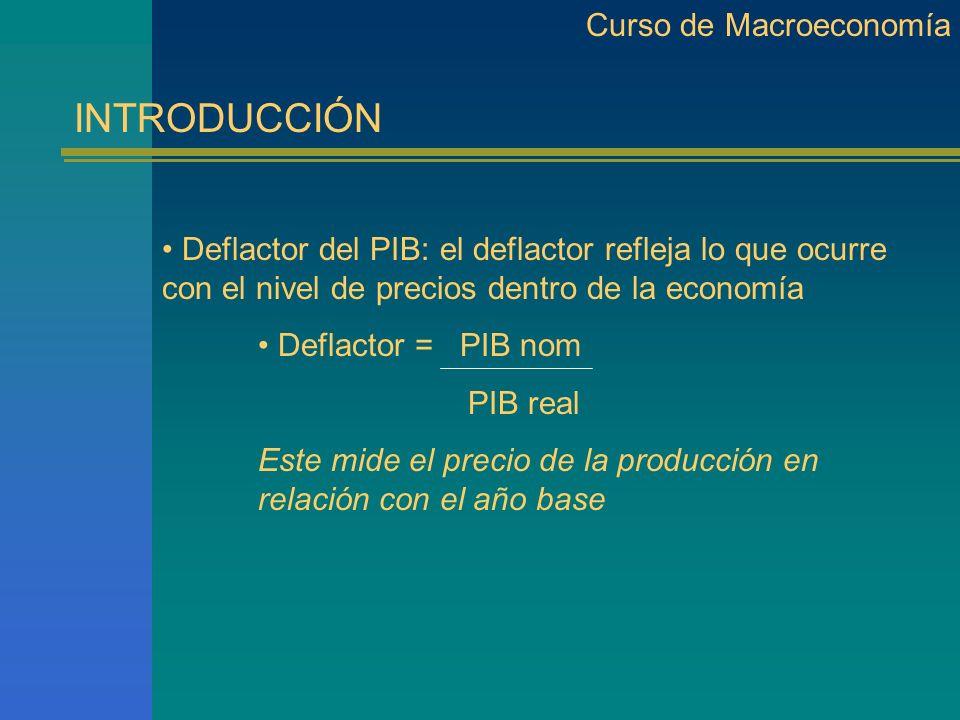 Curso de Macroeconomía INTRODUCCIÓN INFLACION: incremento en el nivel general de precios ¿ Por Qué nos Interesa.
