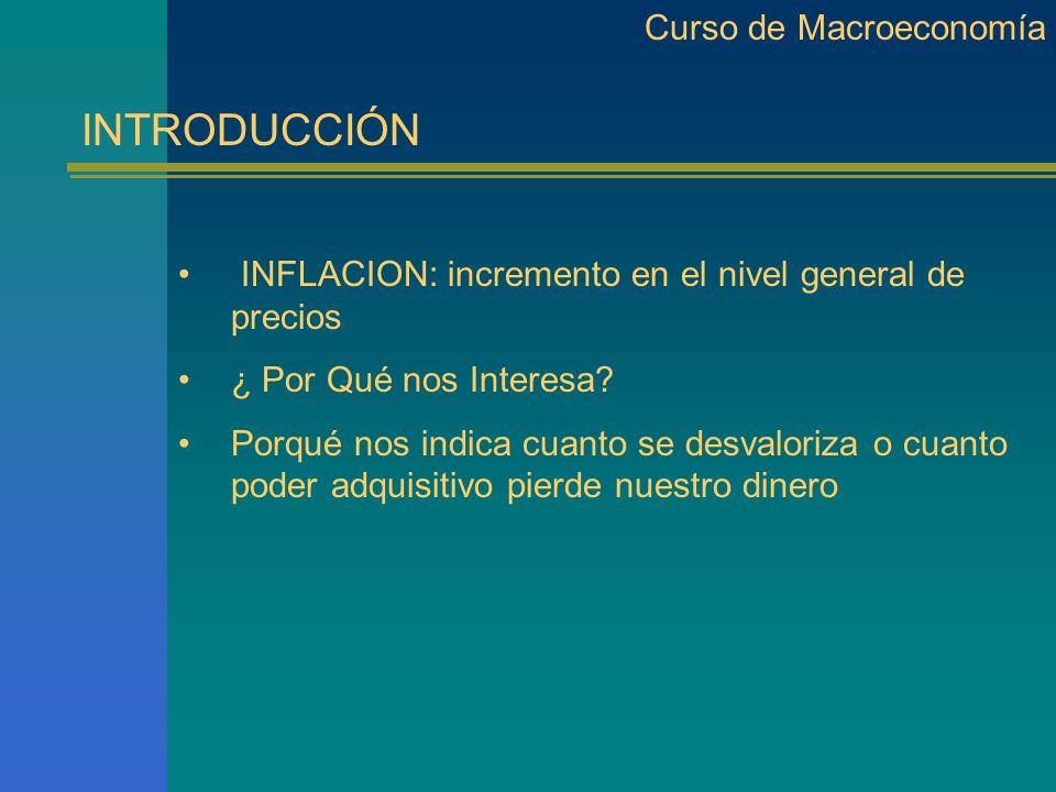 Curso de Macroeconomía Modelo Macroeconómico Básico Demanda Agregada, Producción de Equilibrio y Multiplicador Mercado de Bienes y Función IS Mercado de Activos y Función LM Equilibrio IS-LM Política Fiscal y Monetaria