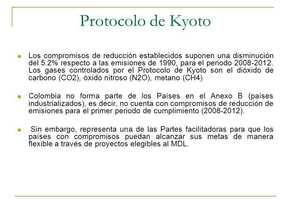 Protocolo de Kyoto Los compromisos de reducción establecidos suponen una disminución del 5.2% respecto a las emisiones de 1990, para el periodo 2008-2012.