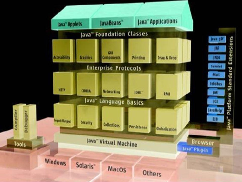 Los programas escritos en Java se compilan a código máquina para esta máquina virtual (ByteCodes) y luego un intérprete los traduce al código máquina de la computadora real sobre la cual se está ejecutando el programa.