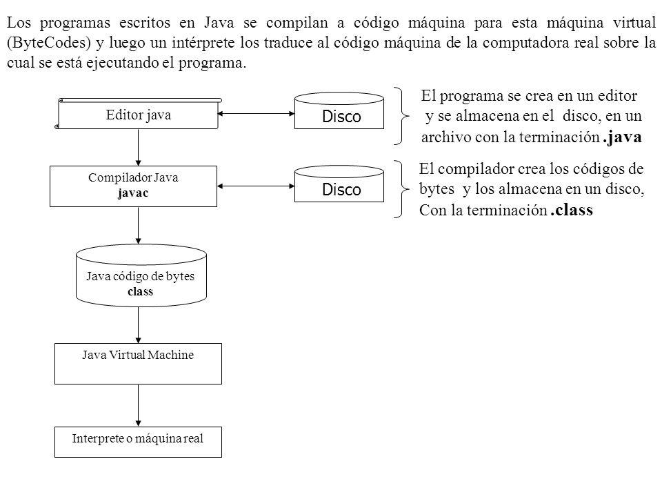 1.- // Ejemplo 1: Bienvenido1.java 2.- // Programa para imprimir texto.