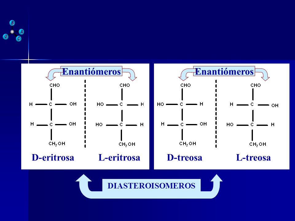 DIASTEROISOMEROS D-eritrosaL-eritrosaD-treosaL-treosa Enantiómeros