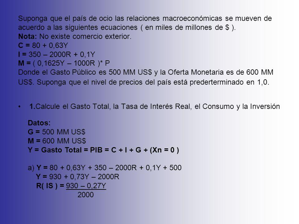 b) M = ( 0,1625Y – 1000R )* P 600 = 0,1625Y – 1000R R( LM ) = 0,1625Y – 600 1000 Igualando R( IS ) = R( LM ) 930 – 0,27Y = 0,1625Y – 600 2000 1000 Y = 3579,83 MM US$ ( Gasto Total es igual al PIB, cuando la economía está en equilibrio ) Calculando la Tasa de Interés Real R real = 930 – 0,27 * 3579,83 2000 R real = - 0,018 R real = -1,8 %