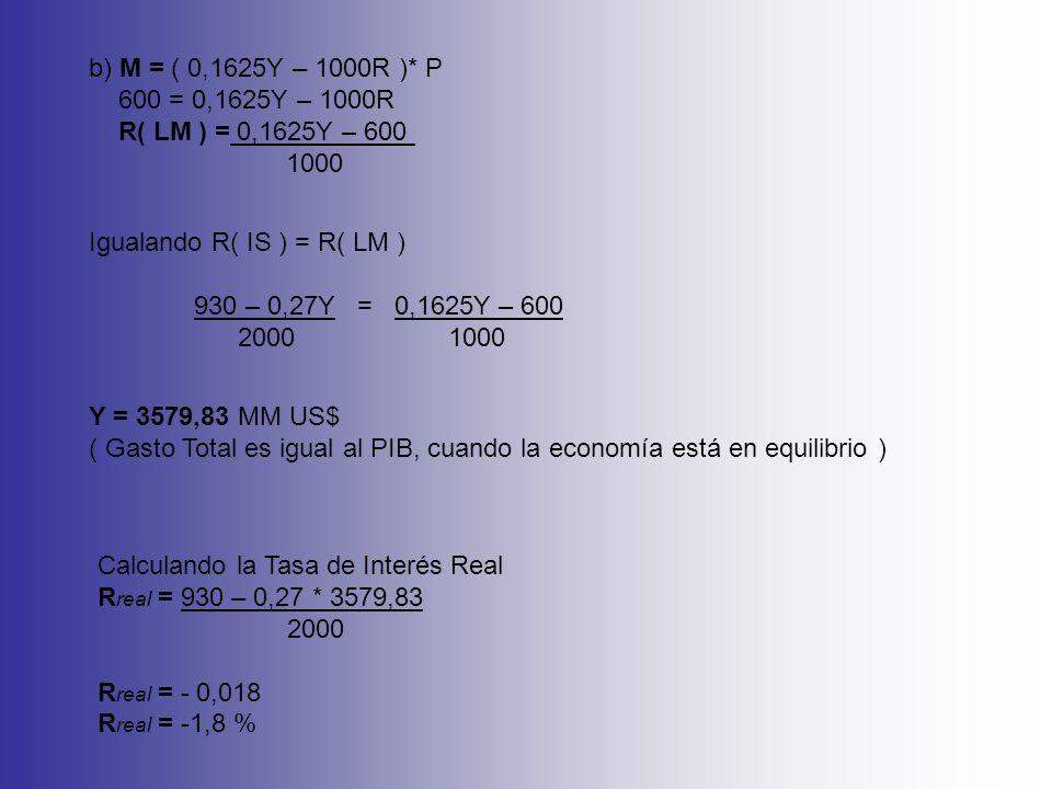 b) M = ( 0,1625Y – 1000R )* P 600 = 0,1625Y – 1000R R( LM ) = 0,1625Y – 600 1000 Igualando R( IS ) = R( LM ) 930 – 0,27Y = 0,1625Y – 600 2000 1000 Y =