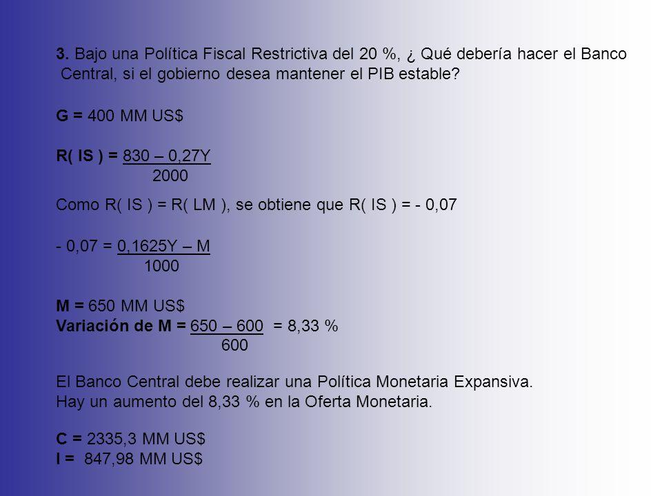 3. Bajo una Política Fiscal Restrictiva del 20 %, ¿ Qué debería hacer el Banco Central, si el gobierno desea mantener el PIB estable? G = 400 MM US$ R
