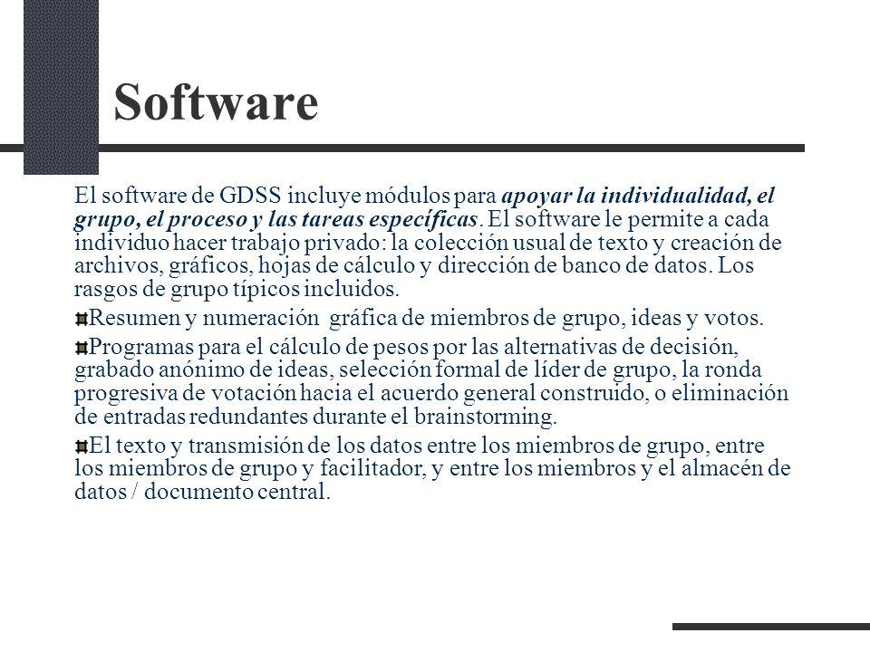 Software El software de GDSS incluye módulos para apoyar la individualidad, el grupo, el proceso y las tareas específicas. El software le permite a ca