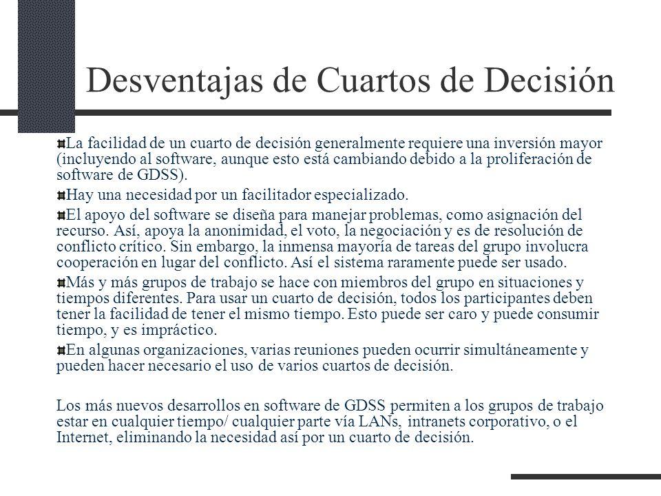 Desventajas de Cuartos de Decisión La facilidad de un cuarto de decisión generalmente requiere una inversión mayor (incluyendo al software, aunque est