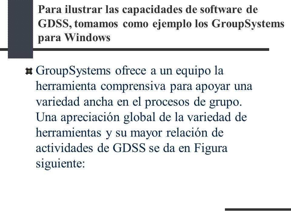 Para ilustrar las capacidades de software de GDSS, tomamos como ejemplo los GroupSystems para Windows GroupSystems ofrece a un equipo la herramienta c