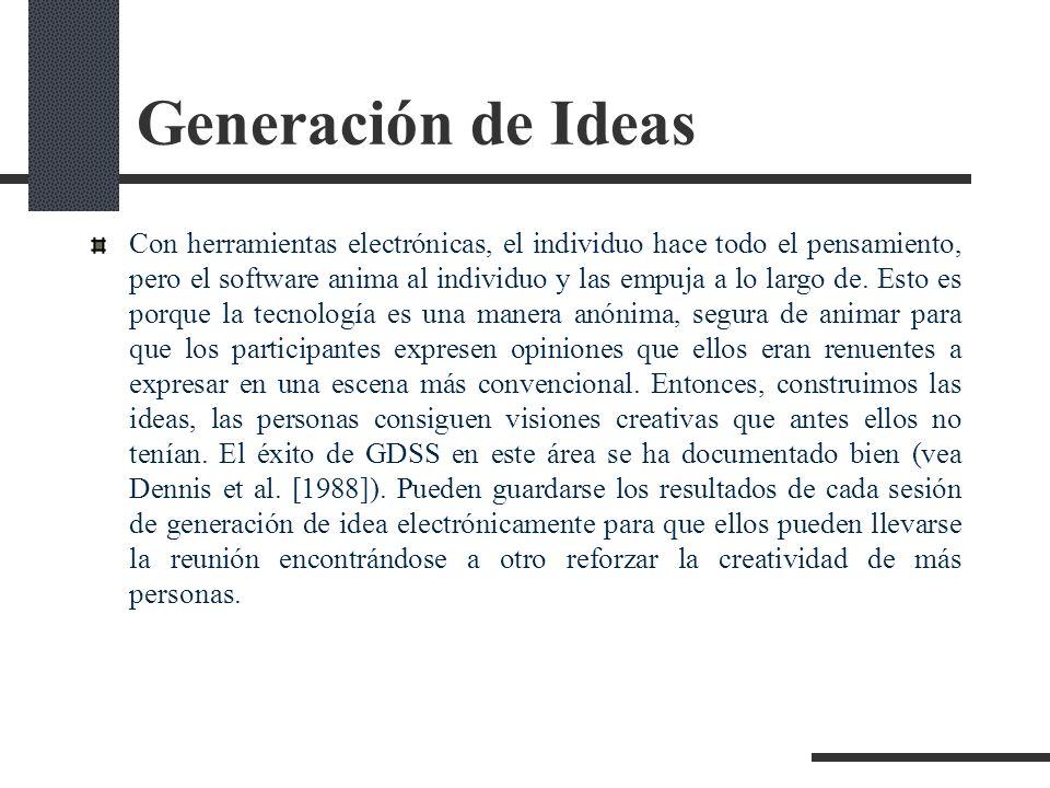 Generación de Ideas Con herramientas electrónicas, el individuo hace todo el pensamiento, pero el software anima al individuo y las empuja a lo largo