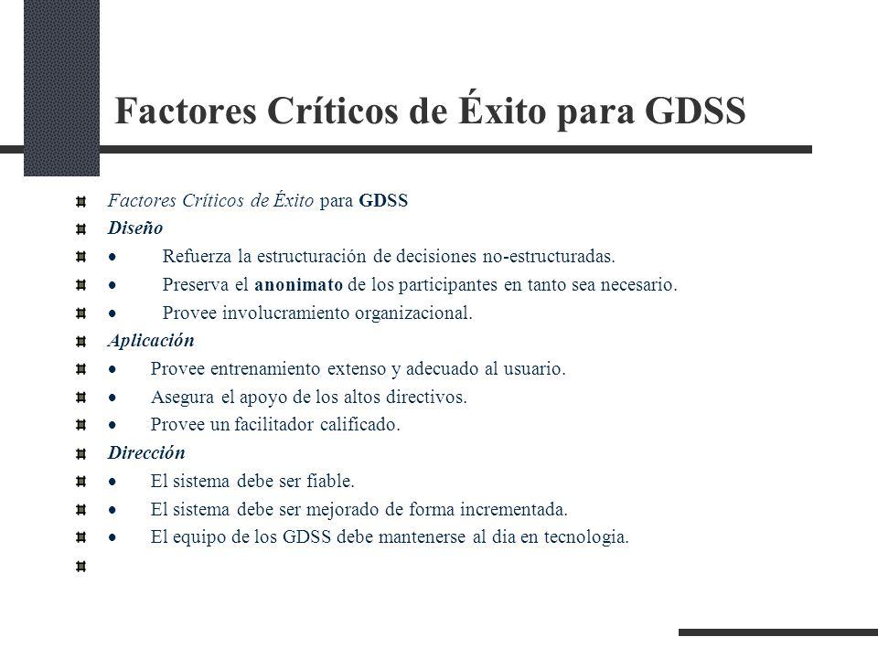 Factores Críticos de Éxito para GDSS Diseño Refuerza la estructuración de decisiones no-estructuradas. Preserva el anonimato de los participantes en t