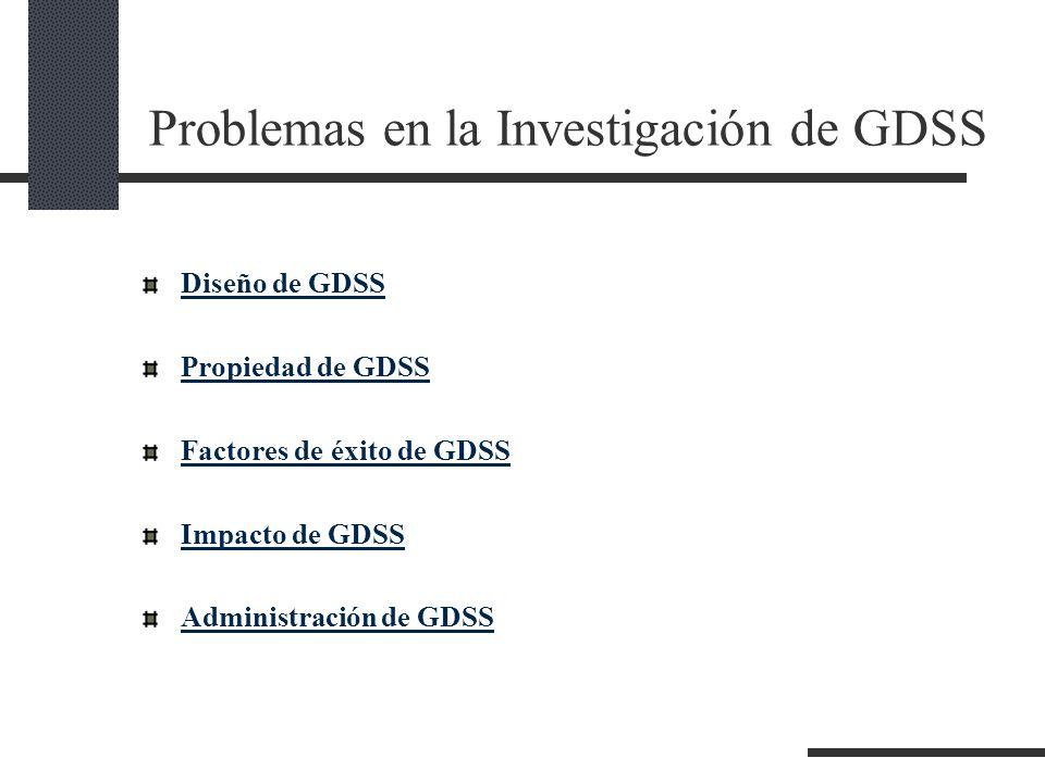 Problemas en la Investigación de GDSS Diseño de GDSS Propiedad de GDSS Factores de éxito de GDSS Impacto de GDSS Administración de GDSS