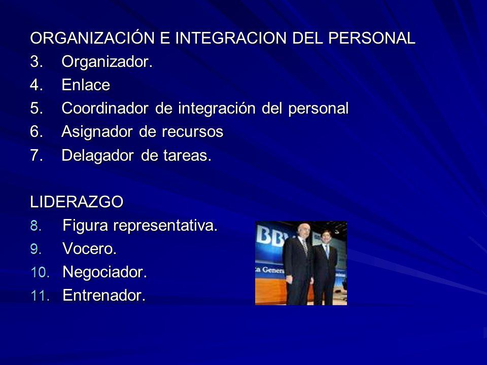 ORGANIZACIÓN E INTEGRACION DEL PERSONAL 3. Organizador. 4. Enlace 5. Coordinador de integración del personal 6. Asignador de recursos 7. Delagador de