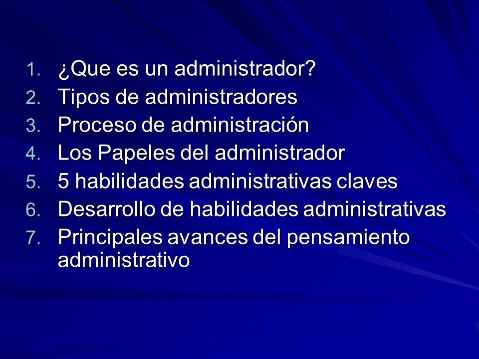 1. ¿Que es un administrador? 2. Tipos de administradores 3. Proceso de administración 4. Los Papeles del administrador 5. 5 habilidades administrativa