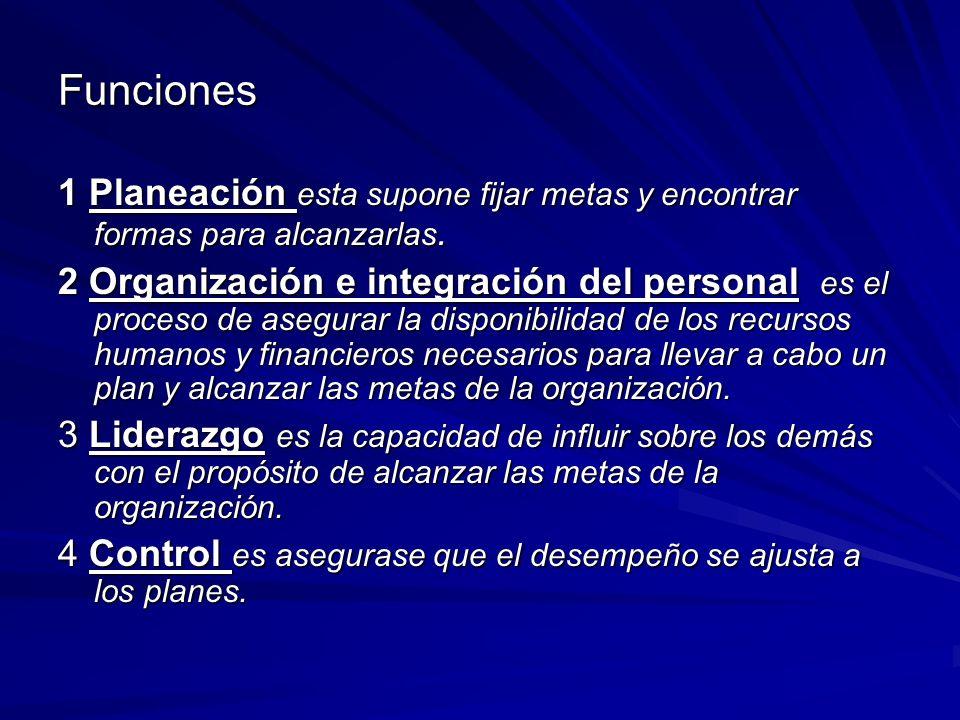 Funciones 1 Planeación esta supone fijar metas y encontrar formas para alcanzarlas. 2 Organización e integración del personal es el proceso de asegura